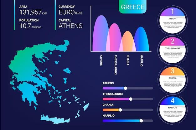Infografía de mapa de grece degradado