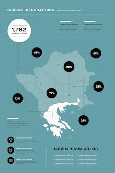 Infografía de mapa de grecia plana