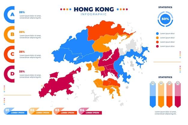 Infografía del mapa de hong kong