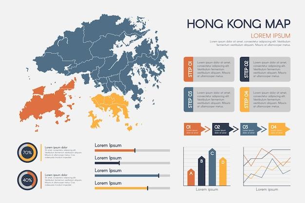 Infografía de mapa de hong kong
