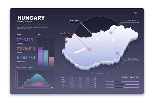 Infografía de mapa de hungría degradado