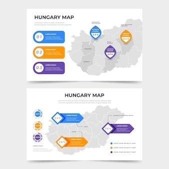 Infografía de mapa de hungría de diseño plano