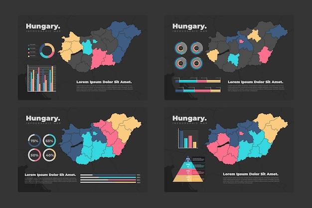 Infografía de mapa de hungría