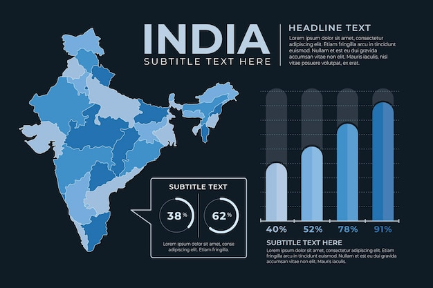 Infografía de mapa de india azul de diseño plano