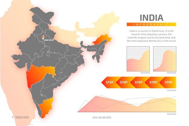 Infografía de mapa de india degradado