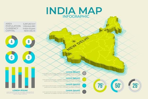 Infografía de mapa de india isométrica