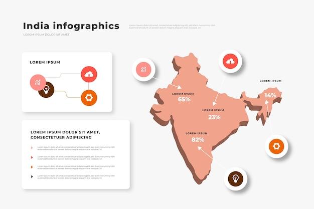Infografía de mapa de india