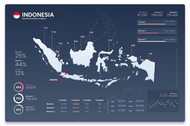 Infografía de mapa de indonesia degradado
