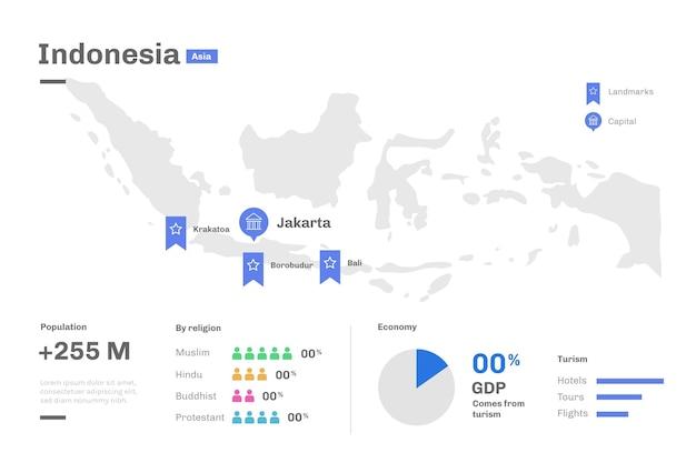 Infografía de mapa de indonesia en diseño plano