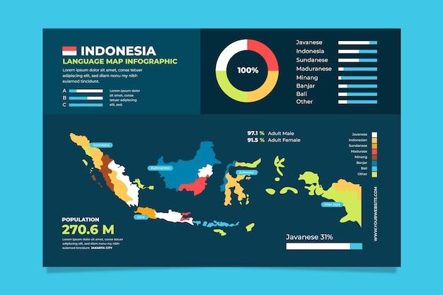 Infografía de mapa de indonesia de diseño plano