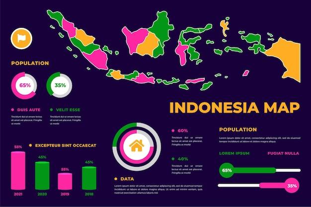 Infografía de mapa de indonesia de estilo lineal