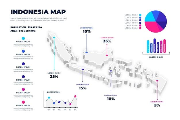 Infografía de mapa de indonesia isométrica