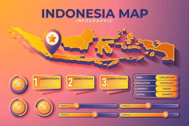 Infografía del mapa de indonesia