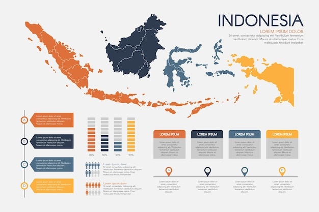Infografía de mapa de indonesia
