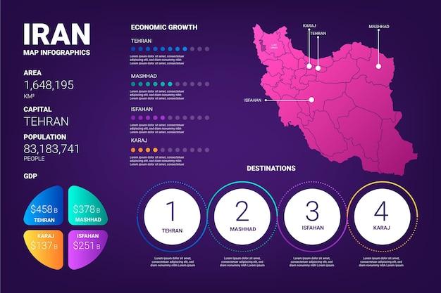 Infografía de mapa de irán degradado