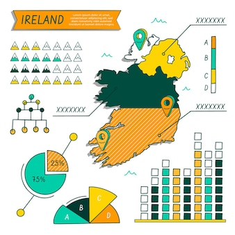 Infografía de mapa de irlanda dibujado a mano