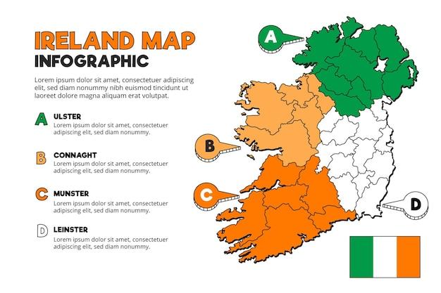 Infografía de mapa de irlanda