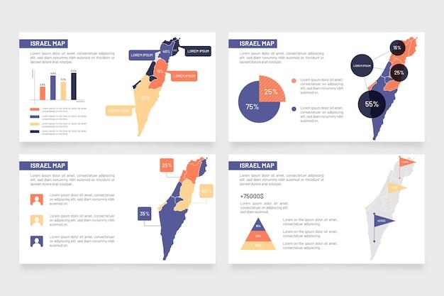 Infografía de mapa de israel en diseño plano