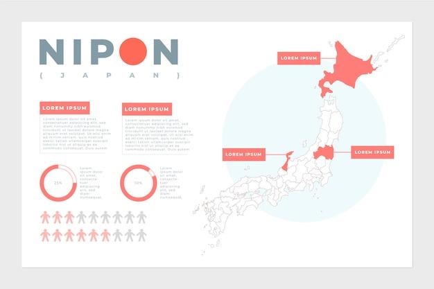 Infografía de mapa de japón en diseño plano