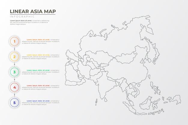 Infografía de mapa lineal de asia