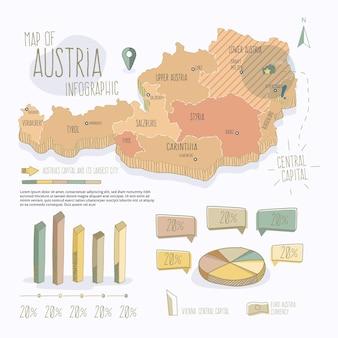 Infografía de mapa lineal de austria