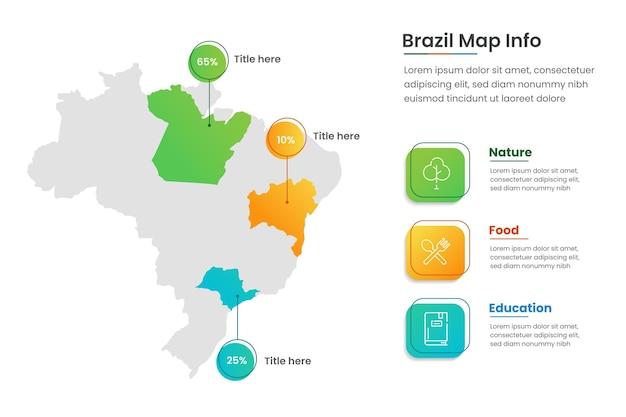 Infografía de mapa lineal de brasil