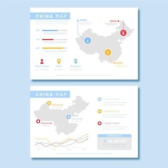 Infografía de mapa lineal de china
