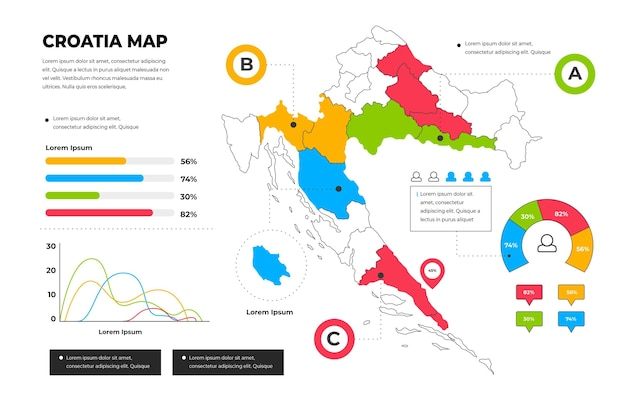 Infografía de mapa lineal de croacia