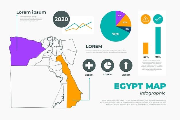 Infografía de mapa lineal de egipto