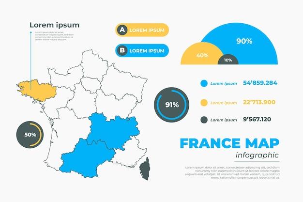 Infografía de mapa lineal de francia