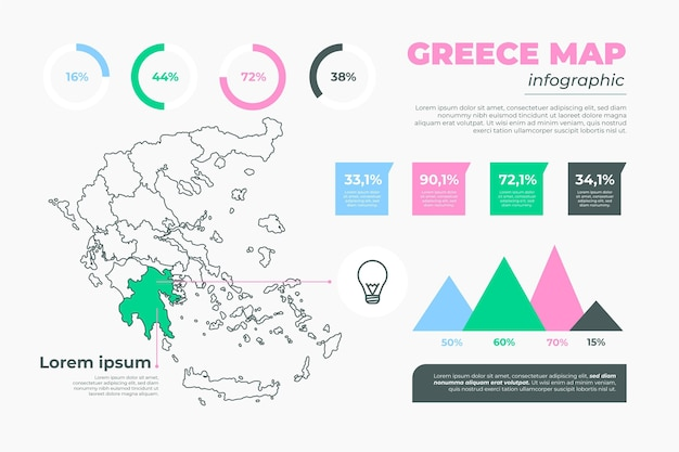 Infografía de mapa lineal de grece