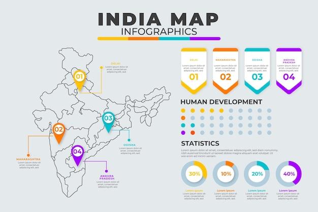 Infografía de mapa lineal de india
