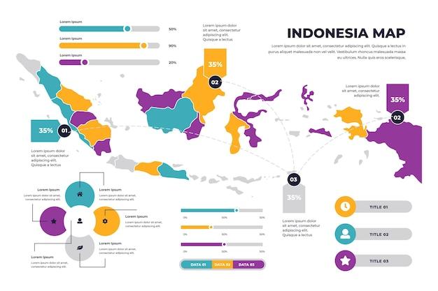 Infografía de mapa lineal de indonesia