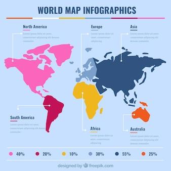 Infografía del mapa del mundo con porcentajes
