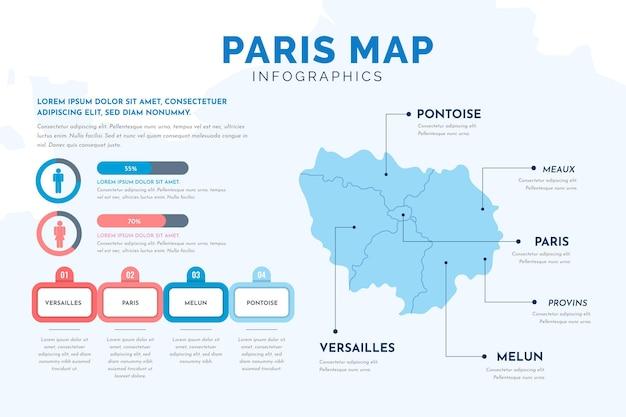 Infografía de mapa de parís en diseño plano