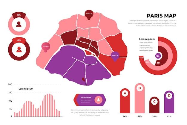 Infografía de mapa de parís de diseño plano