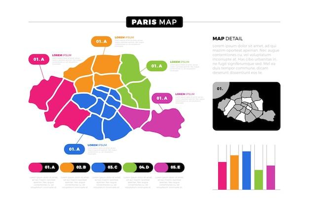 Infografía del mapa de parís