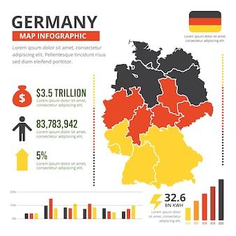 Infografía de mapa plano de alemania