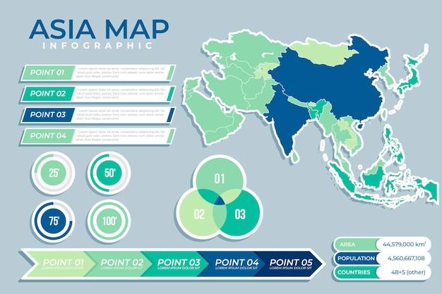 Infografía de mapa plano de asia
