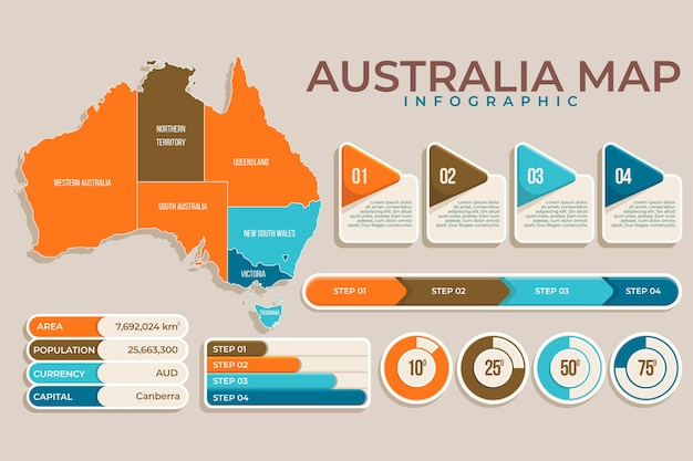 Infografía de mapa plano de australia