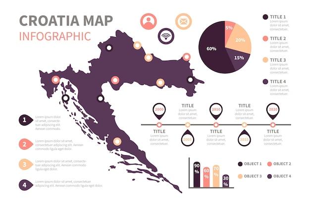 Infografía de mapa plano de croacia