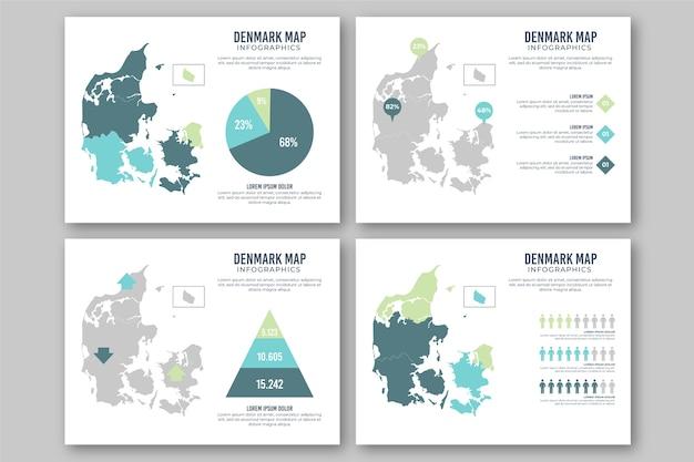 Infografía de mapa plano de dinamarca