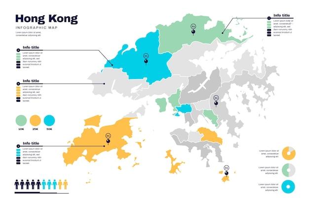 Infografía de mapa plano de hong kong