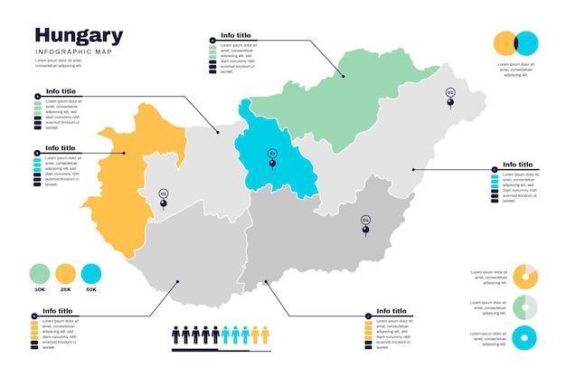 Infografía de mapa plano de hungría