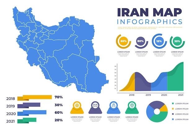 Infografía de mapa plano de irán