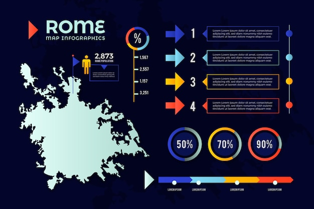 Infografía de mapa de roma degradado