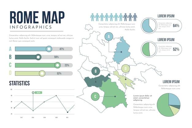 Infografía de mapa de roma dibujada a mano