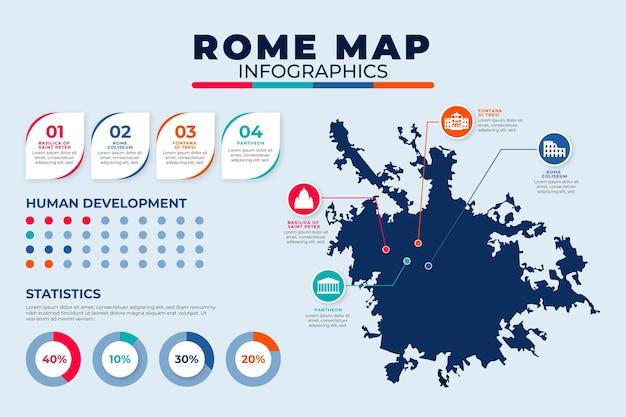 Infografía de mapa de roma de diseño plano con estadísticas