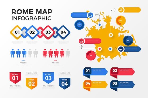 Infografía de mapa de roma en diseño plano