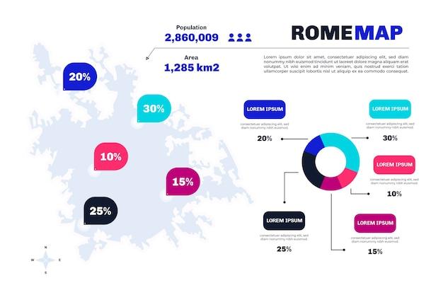 Infografía de mapa de roma de diseño plano